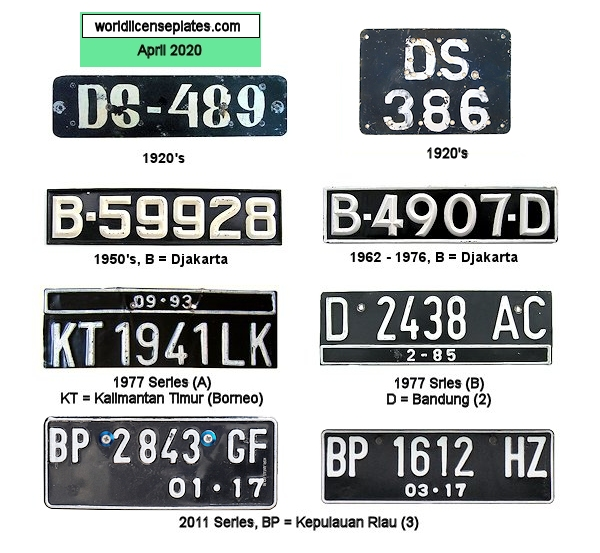 Indonesia License Plates