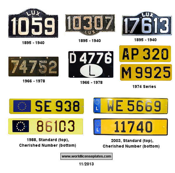 Luxembourg License Plates