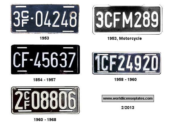 Cheap Car Registration Plates Sale